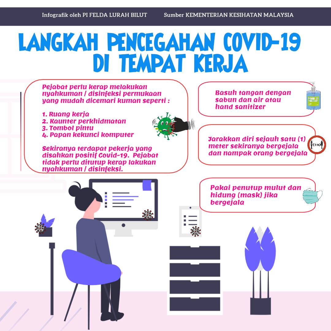 Langkah Pencegahan Covid 19 Di Tempat Kerja